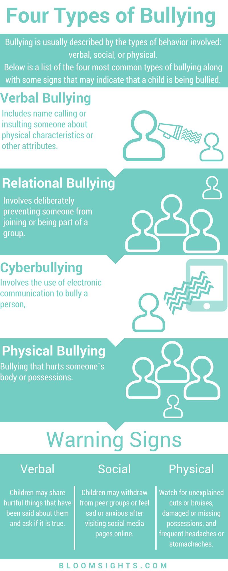 bully types